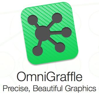 OmniGraffle 7.13 Crack + License Key (2020) Free Download